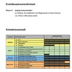 Bundestag 2012 Drucksache Pandemie (1)