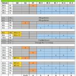 Screenshot_2020-05-17 Wiederaufnahme des Unterrichts 9a – Wiederaufnahme_1152020 pdf